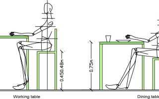 Какой стол необходимо приобрести?