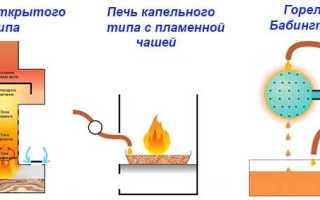 Самодельный отопитель (чертежи и схемы)