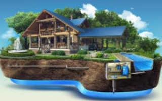 Организация подвода воды: выбор погружных насосов