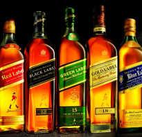 Как выбрать виски в подарок