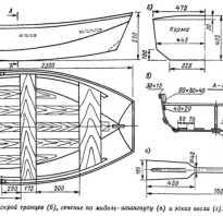 Лодка из фанеры своими руками: фото изготовления