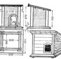 Как сделать теплую будку для собаки: чертежи, фото