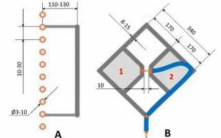 Самодельная антенна для цифрового ТВ DVB T2: фото и описание изготовления