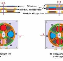 Магнитный мотор-генератор Андрея Слоболяна