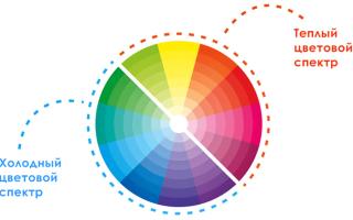 ПЛАНИРОВКА И ОФОРМЛЕНИЕ. Цветовая гармония интерьера