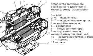 Подъемник для снятия КПП: чертежи, фото изготовления своими руками