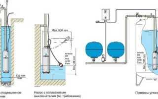 Как установить погружной насос в колодец